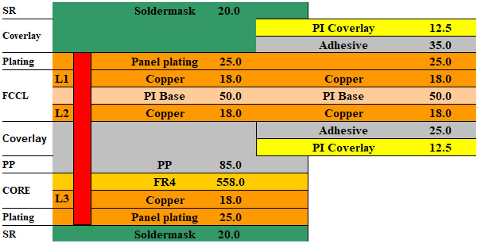 03 LED PCB back board - LED back board