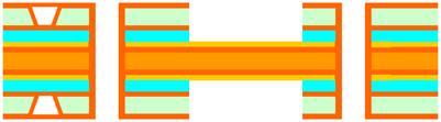 03 HDI Structure - Rigid-Flex PCB Stucture