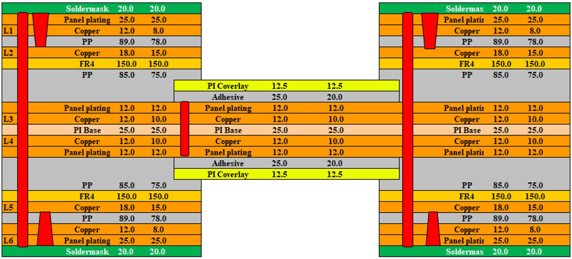 08 Lamination structure rigid flex PCB - Rigid flex PCB - 6L HDI rigid-flex boards