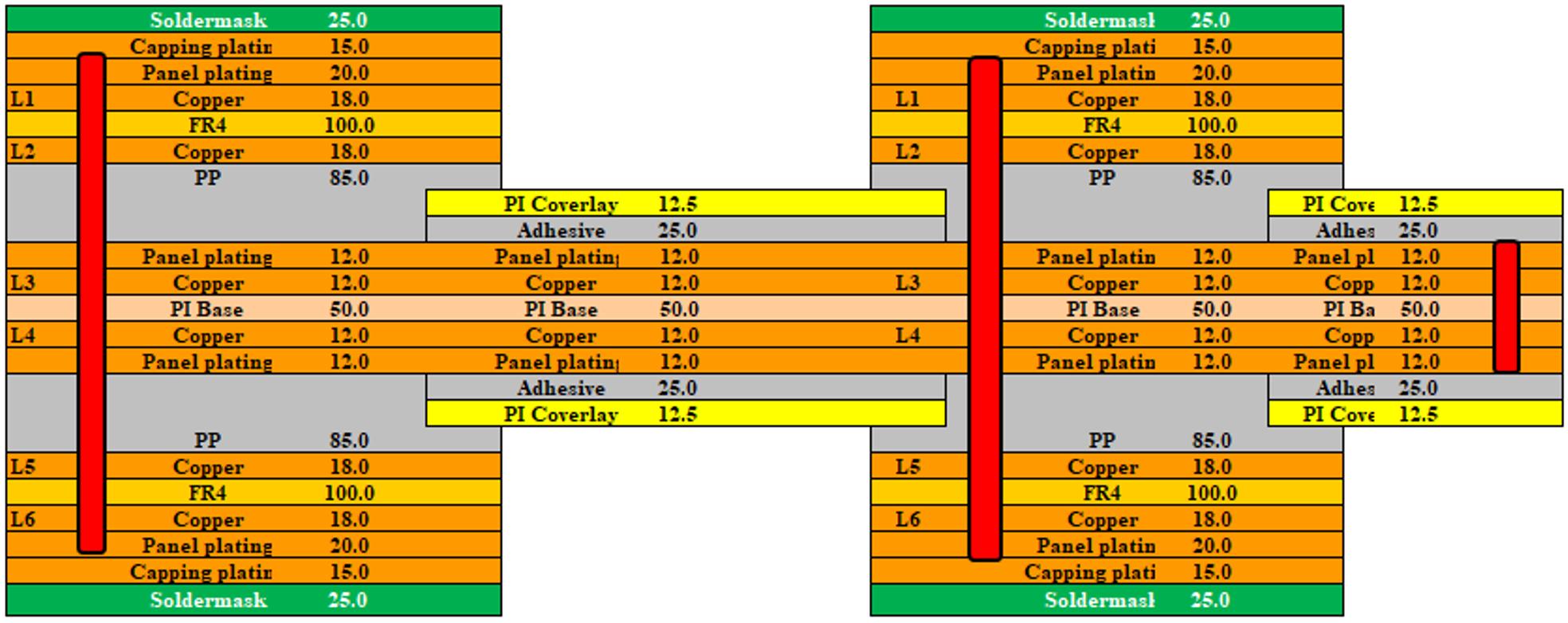 09 Lamination structure rigid flex PCB - Rigid flex PCB - 6L bluetooth rigid-flex board