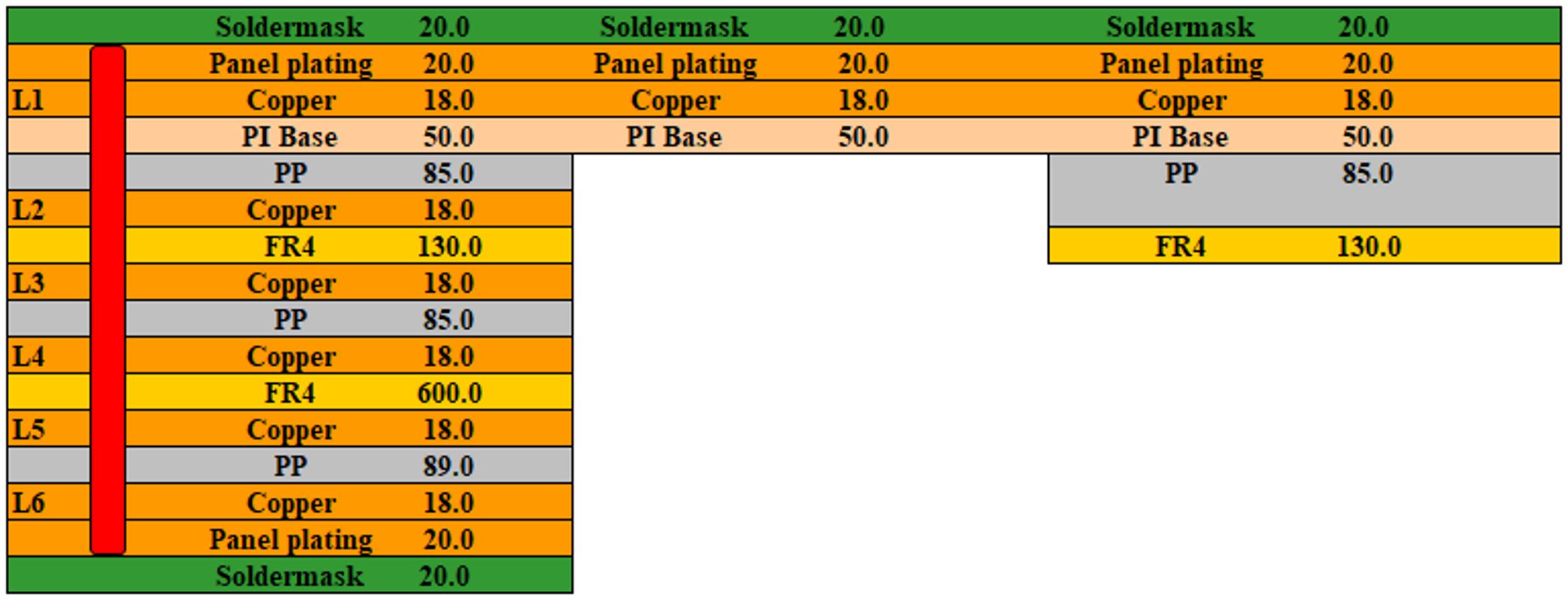12 Lamination structure rigid flex PCB - Rigid flexible PCB - multilayer circuit board