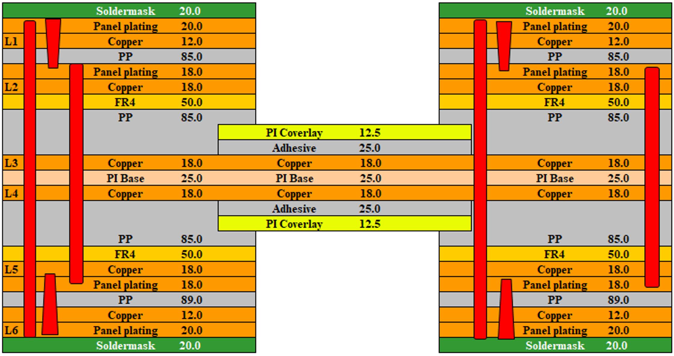 13 Lamination structure rigid flex PCB - Bluetooth rigid flex boards