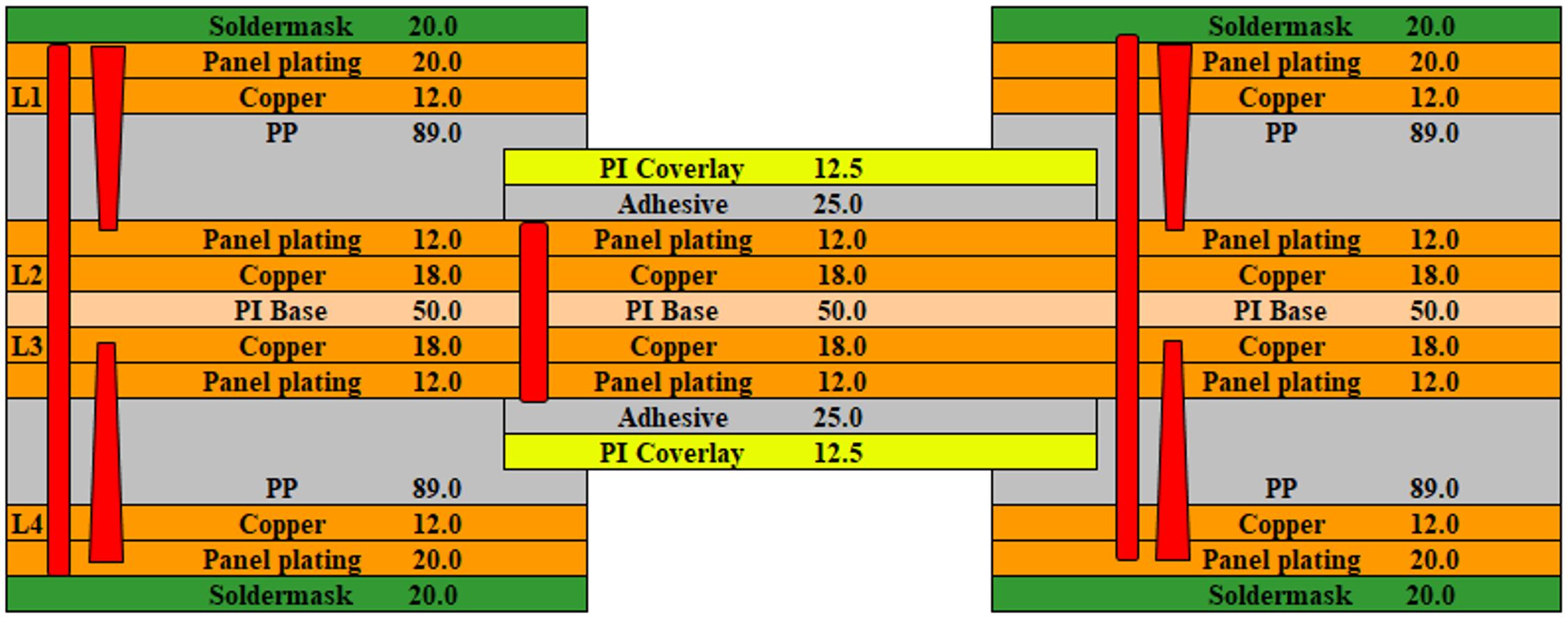 14 Lamination structure rigid flex PCB - 4L rigid flex board for medical helmet