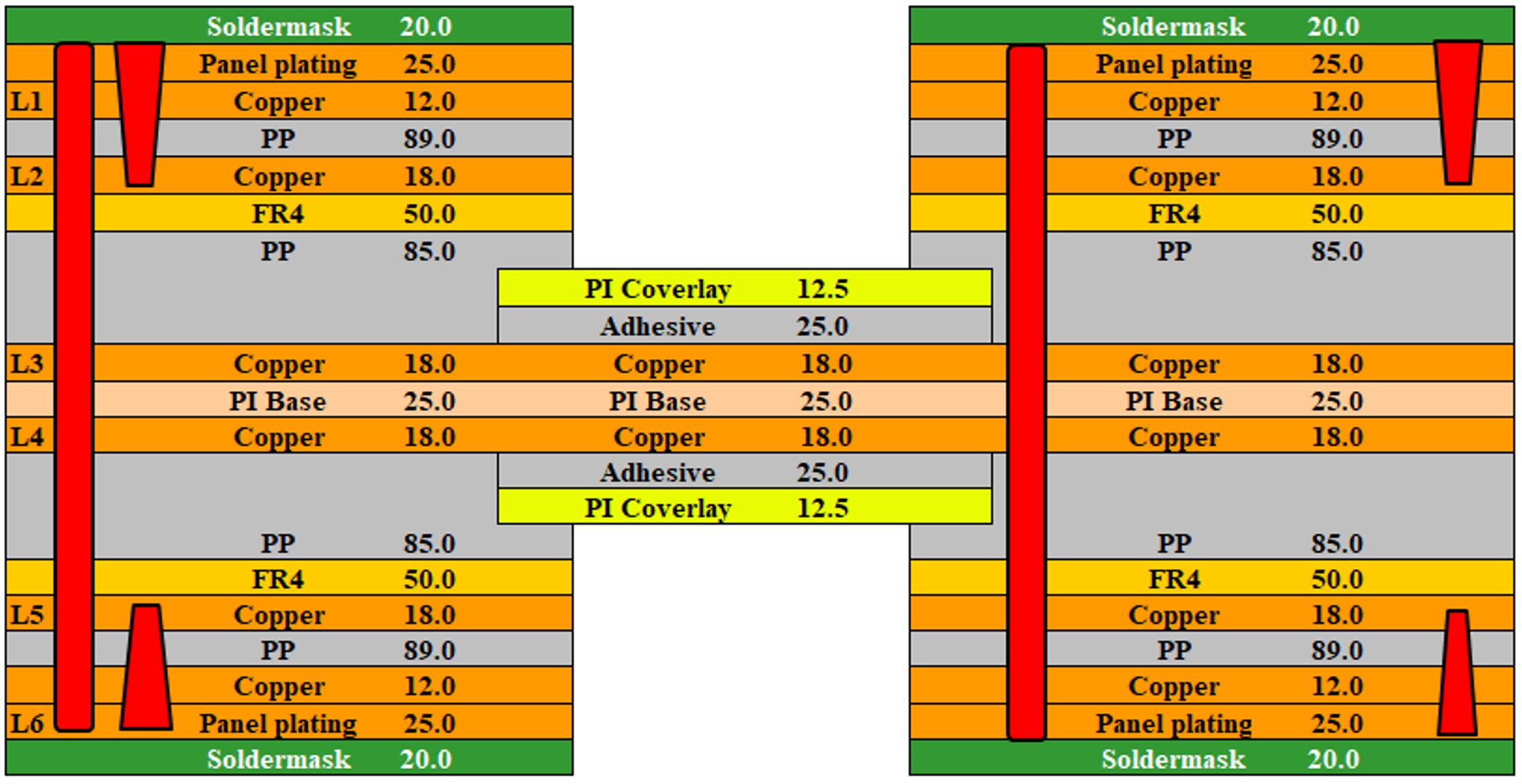 18 Lamination structure rigid flex PCB - 6L ENIG Rigid-Flex Board
