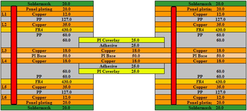 rigid flex PCB laminate structure 2 800x361 - 4 layers ENIG rigid flex board