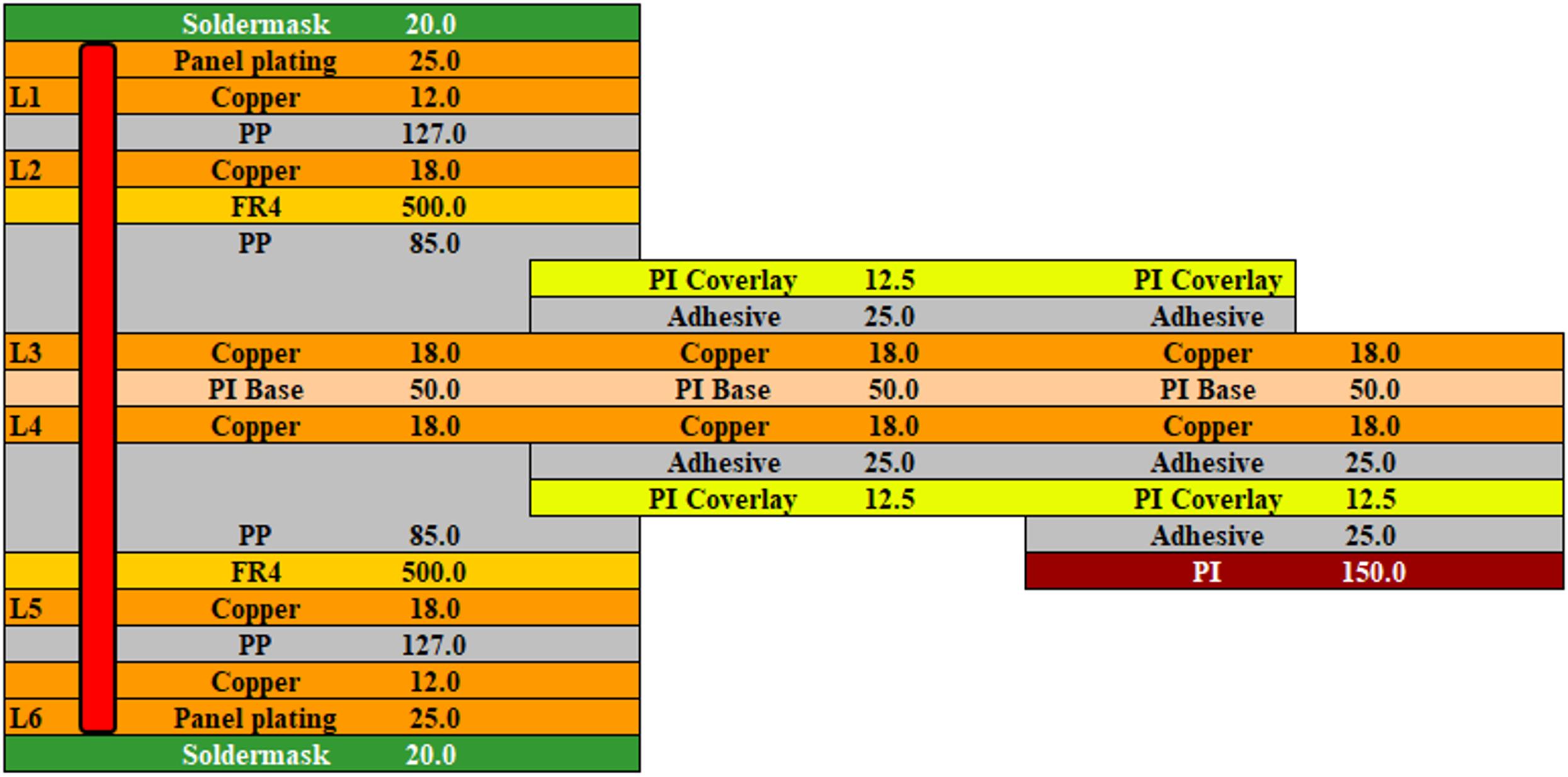 rigid flex PCB laminate structure 5 - 4L Drone Rigid-Flex Board